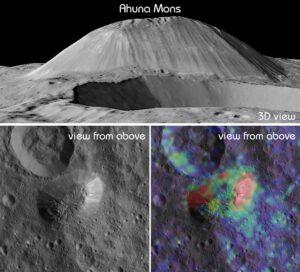 Ahuna Mons na Ceres. Zdroj: NASA/JPL-Caltech/UCLA/MPS/DLR/IDA/ASI/INAF