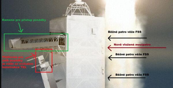 Na vizualizaci startu Falconu Heavy a Red Dragonu od SpaceX jsou vidět některé v současné době realizované změny.