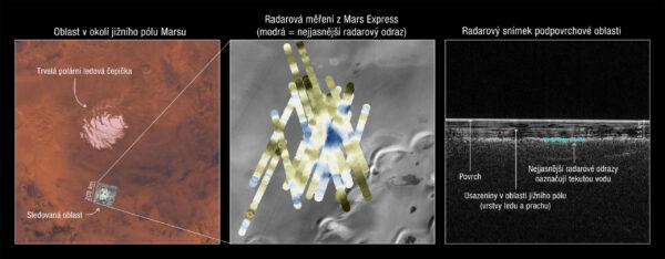 Sonda Mars Express nasbírala důkazy možné existence kapalné vody pod povrchem Marsu.