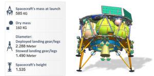 Technická vizualizace landeru od SpaceIL.