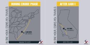 Rozdíl v dráze, kterou sonda OSIRIS-REx uletí za hodinu před manévrem AAM-1 a po něm.