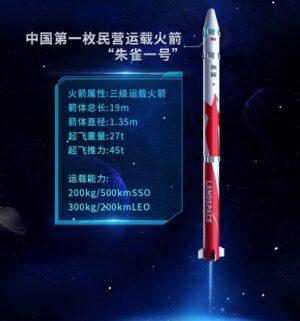 Grafika čínské soukromé rakety Ču-čchüe-1