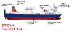 Základní popis lodi Stena Freighter, kterou zakoupila společnost Blue Origin.
