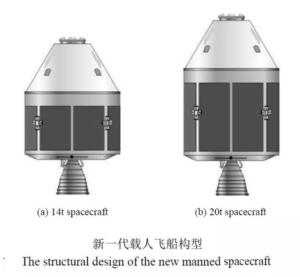 Dvě verze (14 a 20 tun) nové čínské pilotované lodi