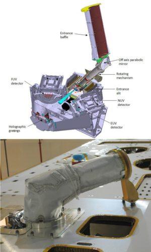Řez přístrojem PHEBUS a jeho umístění na družici MPO.