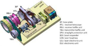 Laserový výškoměr BELA.