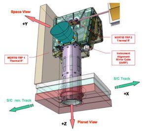 Radiometr a infračervený spektrometr MERTIS.