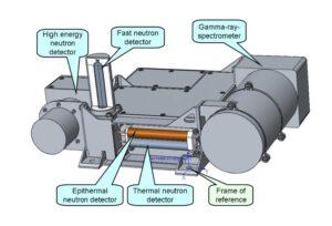 Neutronový a gamma spektrometr MGNS.