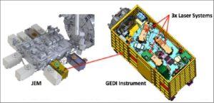 Přesné umístění přístroje GEDI a pohled do jeho útrob.
