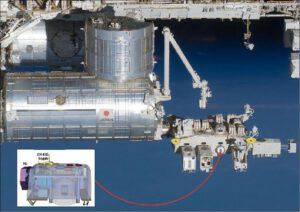 Umístění přístroje GEDI na vnější platformě japonského modulu Kibó.