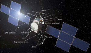 Vědecké přístroje sondy JUICE.
