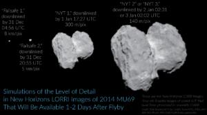 Simulace toho, jak budou postupně přicházet fotografie Ultima Thule - zde jsou využity snímky komety 67P/Čurjumov-Gerasimenko ze sondy Rosetta.