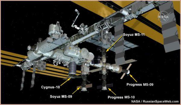 Aktuální stav lodí připojených k ISS