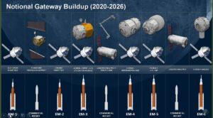 Předběžný postup stavby Gateway, zveřejněný 7. prosince
