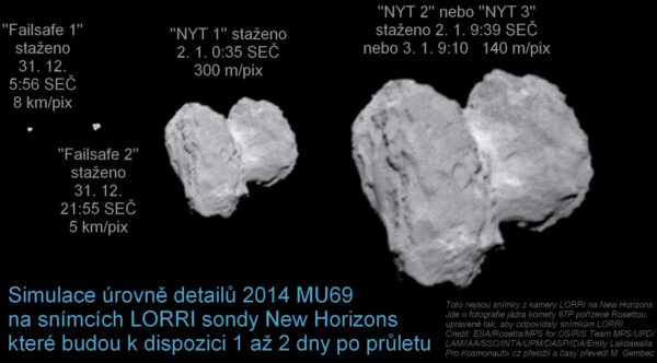 Simulace toho, jak budou postupně přicházet fotografie Ultima Thule - zde jsou využity snímky komety 67P/Čurjumov-Gerasimenko ze sondy Rosetta. Zdroj: http://planetary.s3.amazonaws.com/
