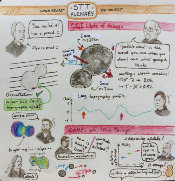 Super tajná schůze 2. ledna ve dvě ráno SEČ, kresba Leila Qışın