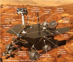 Vizualizace roveru Opportunity s popisem systémů včetně rozmístění antén.