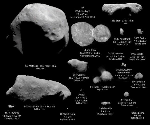 Tělesa zkoumaná kosmickými sondami v měřítku k 1. 1. 2019. Kompozice od Emily Lakdawalla