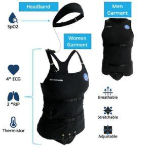 BioMonitor - oblečení, které monitoruje životní funkce.