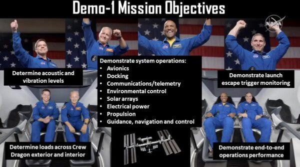 Úkoly mise DM-1 spočívají především v prověření chování lodi. Tyto zkušenosti budou nezbytné před prvním letem s posádkou.