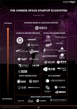 disrupt-space-mapping