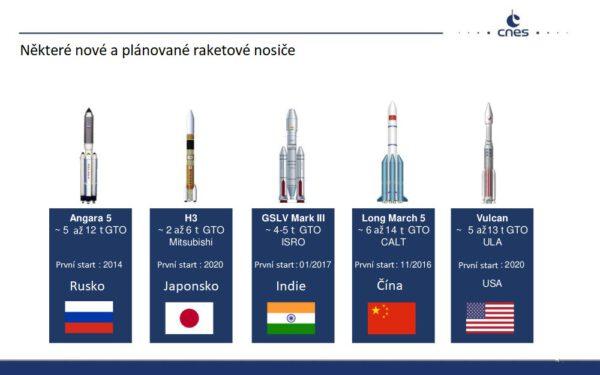 Po celém světě vznikají nové kosmické nosiče, které budou nebo již jsou ve většině případů stále na jedno použití. Plánované termíny uvedené na obrázku jsou pouze orientační.