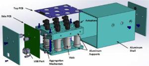CAD model zařízení NanoRacks-SABOL.