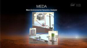 Přístroj MEDA