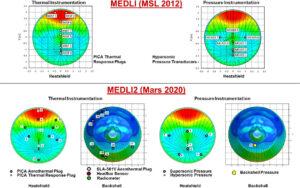 Porovnání senzorů MEDLI z mise MSL a MEDLI 2 z mise Mars 2020