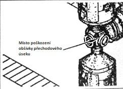 Místo střetu Sojuzu s Mirem
