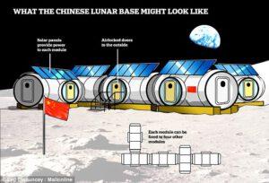 Umělecká představa čínské základny na Měsíci.