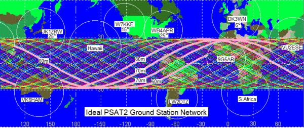 Oběžná dráha družice PSAT-2