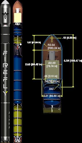 Průřez raketou Alpha