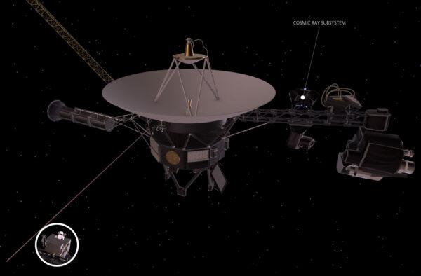 Umístění přístroje CRS na sondě Voyager