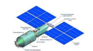 Vizualizace modulu NEM-1