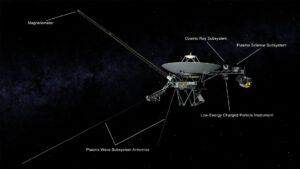 Vědecké přístroje na sondě Voyager 2