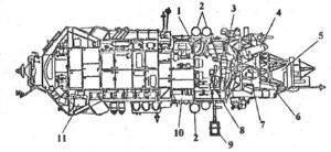 Původní podoba Spektru, části s čísly 2,3 a 5 patřily k systému Oktáva