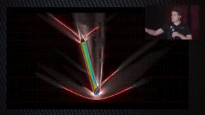 Bíle zvýrazněné rázové vlny fungují jako plazmatický nůž.