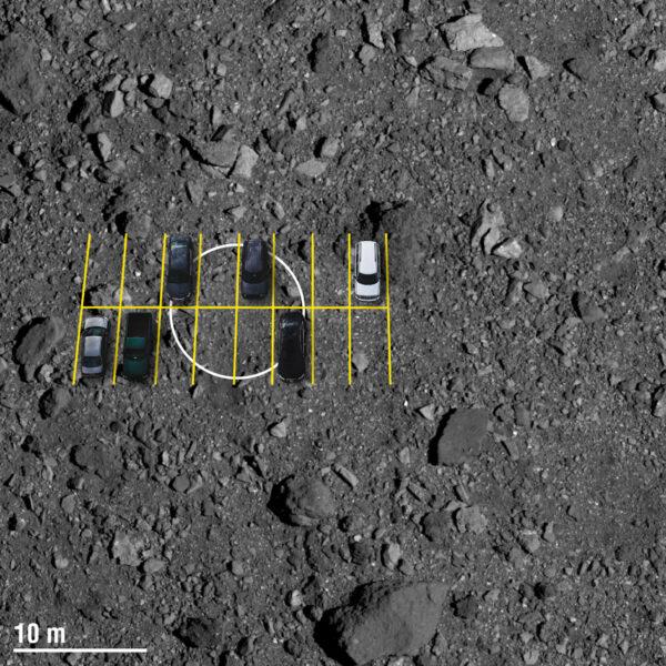 Pro lepší představu - Sonda OSIRIS-REx se dá svými rozměry přirovnat k dodávce. Lokalita Kingfisher (v kroužku) by na Zemi pokrývala šest běžných parkovacích míst.