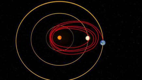 Jemný úvod do astrodynamiky