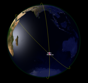 Potenciální srážka Starlink44 s družicí Aeolus 2. 9. 2019