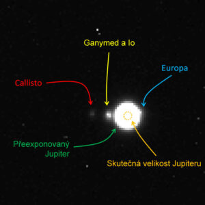 Zvětšený a popsaný snímek Jupiteru a jeho měsíců z inženýrského modelu kamery NavCam, který fotil ze Země.