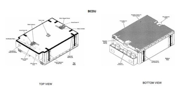 Kresba jednotky BCDU