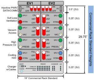 Předběžný koncept panelu landeru s rozhraním pro připojení skafandru. Panel je určen pro dodávku médií do skafandru.