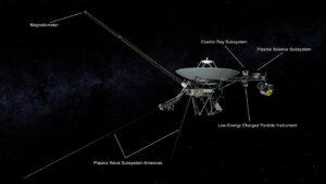 Aktivní přístrojové vybavení Voyageru 2