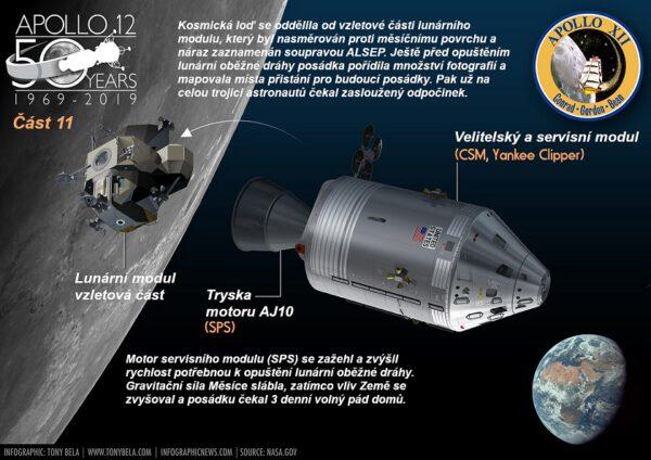 """Mise Apollo 12 poprvé zaznamenala """"měsícetřesení""""."""