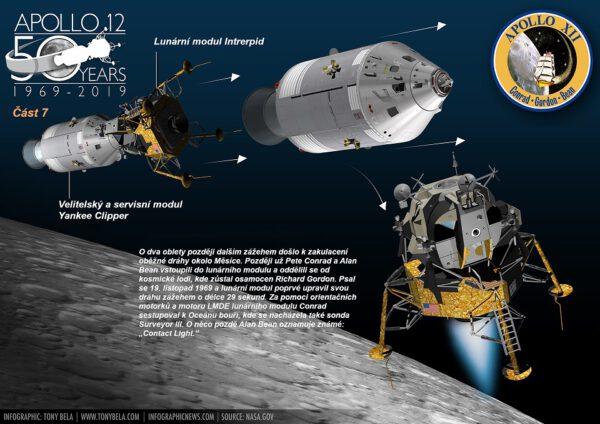 18. listopadu Bean s Conradem zamířili na povrch Měsíce.