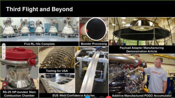 Vývoj a stavba prvků pro raketu SLS Block 1B – dokončená sada čtyř letových a jednoho náhradního motoru RL-10 pro horní stupeň EUS (Exploration Upper Stage), svařování dílů obvodového pláště neletového exempláře EUS, nástroj pro výrobu adaptéru USA (Universal Stage Adapter), demonstrační exemplář adaptéru PA (Payload Adapter)