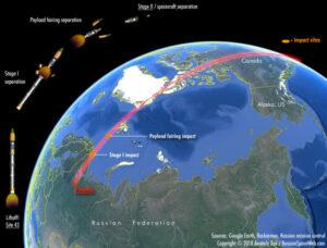 Dráha letu při aktuálním startu odpovídá startu s družicí EMKA v roce 2018.