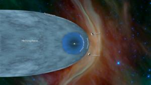 Aktuální pozice obou Voyagerů